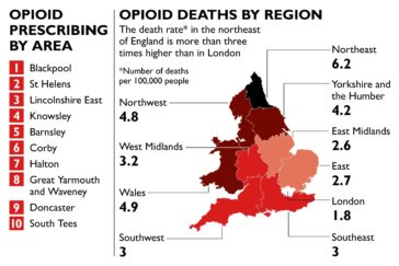 Opioid Deaths by Region